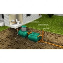 Автономная канализация Дачная