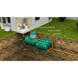 Автономная канализация Загородная Люкс